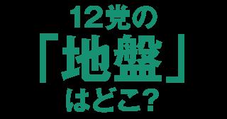 12党の「地盤」はどこ?