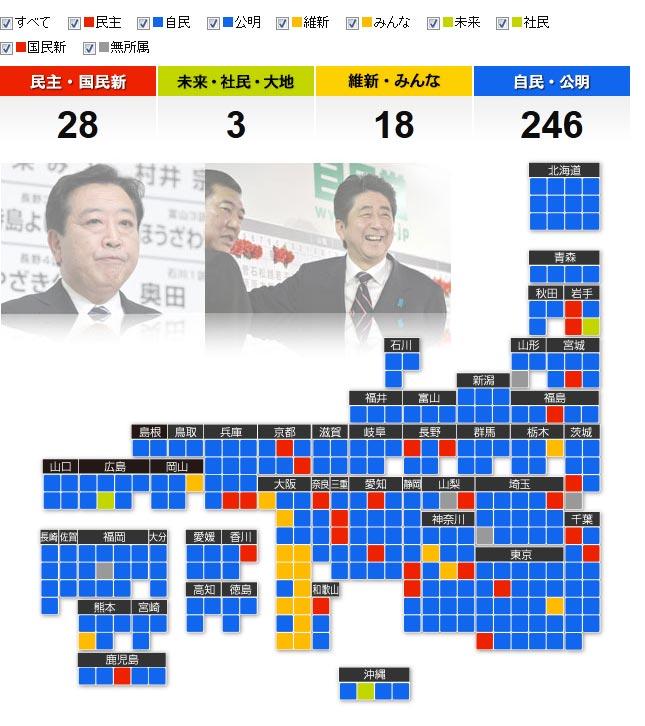 2012年衆院選マップ