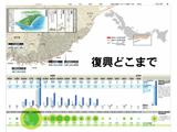 「震災2年特集・別刷り紙面」ビューアー
