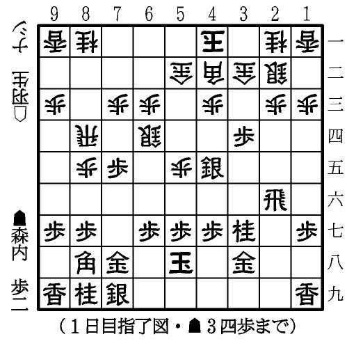 図:1日目指了図(47手目▲3四歩まで)