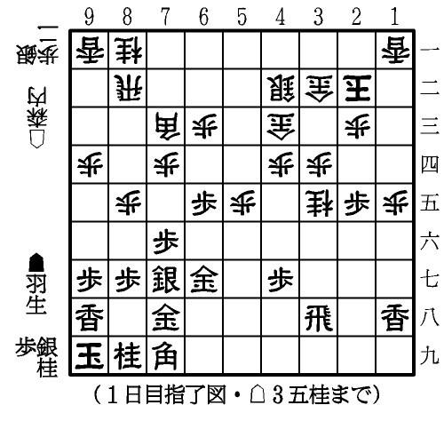 『矢倉の急所 【4六銀・3七桂型】』 森内俊之 (浅川書房)