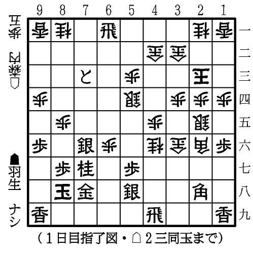 図:1日目指了図(74手目△2三同玉まで)