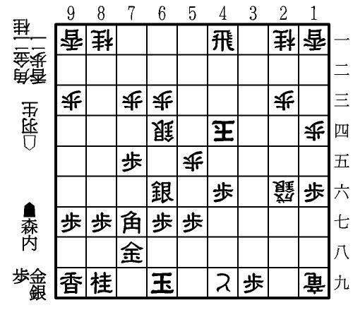 図:図・▲4一飛まで
