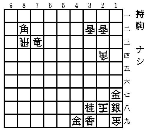 図:第1R第1問(7手詰め、中村雅哉作)