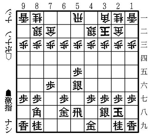 図:B図・▲5六銀まで