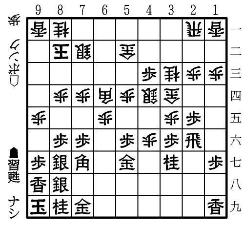 図:A図・△5二金まで