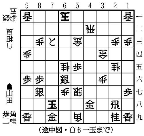 図:山田—相良戦途中図・△6一玉まで