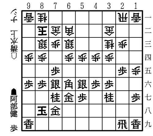 図:△1五歩まで