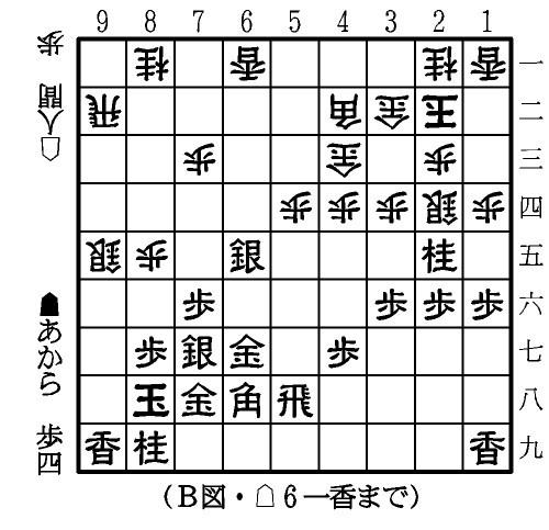 図:B図・△6一香まで