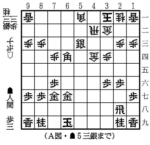図:A図・▲5三銀まで