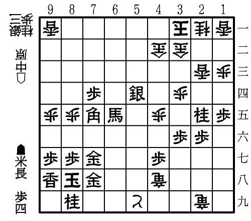 図:図・△4八竜まで