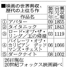 【全米】アルバム売上枚数&最新順位スレ【全英】49YouTube動画>44本 ->画像>22枚