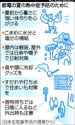 図:節電の夏の熱中症予防のために