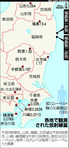図:各地で観測された放射線量