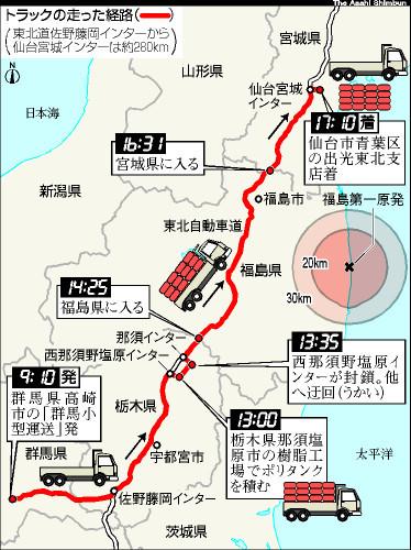 図:トラックの走った経路