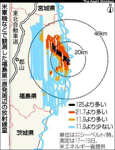 図:米軍機などで観測した福島第一原発周辺の放射線量