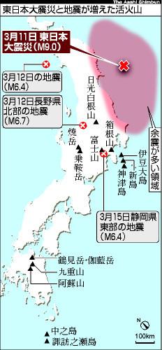 図:震災後、周辺で地震が増えた活火山