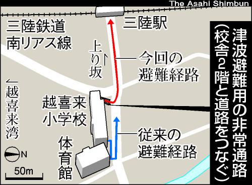 図:越喜来小学校の非常通路
