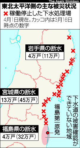 地図:東北太平洋側の主な被災状況