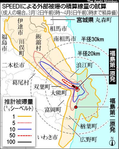 図:外部被曝の積算線量(SPEEDI)