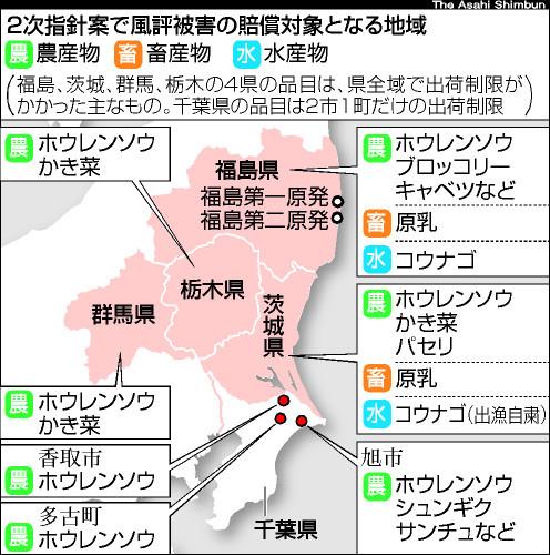図:風評被害が認定される地域