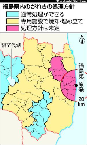 図:福島県内のがれきの処理方針