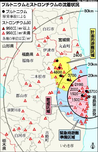図:プルトニウムとストロンチウムの沈着状況
