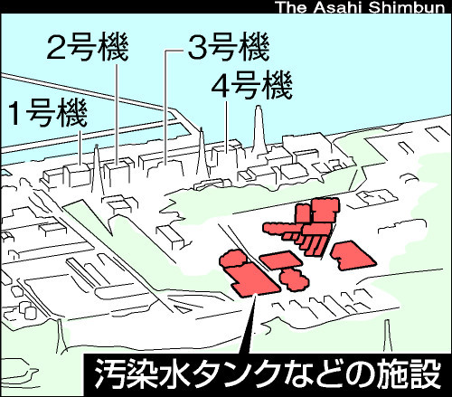 図:福島第一原発の地図