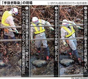 「手抜き除染」横行 回収した土、川に投棄