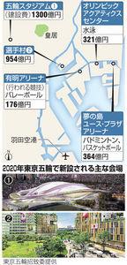 図:2020年東京五輪で新設される主な会場