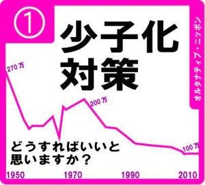 写真:最初のテーマは「どうする少子化?」。フェイスブックの特設ページ「オルタナティブ・ニッポン」で議論しています