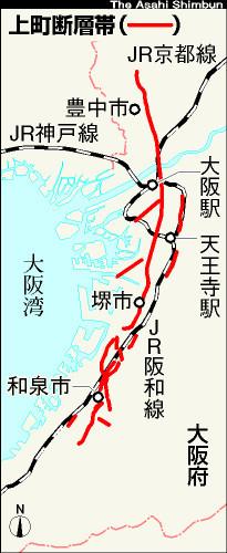 図:上町断層帯の地図