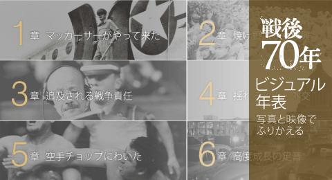 戦後70年 ビジュアル年表
