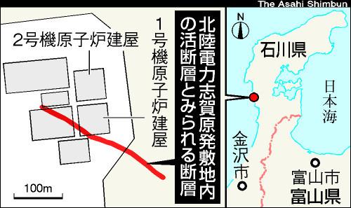 図:北陸電力志賀原発敷地内の活断層とみられる断層