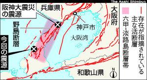 図:震源と断層の位置