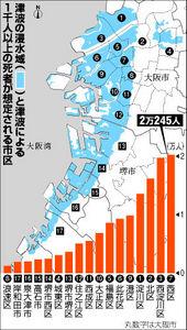 図:津波の浸水域と、津波による1千人以上の死者が想定される市区