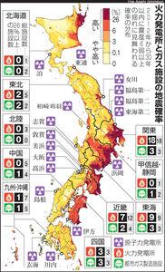 図:火力発電所とガス施設の地震確率