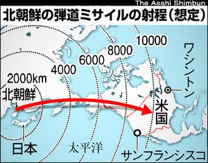 図:北朝鮮の弾道ミサイルの射程(想定)