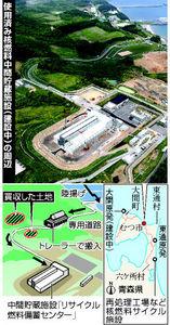 図:使用済み核燃料中間貯蔵施設(建設中)の周辺