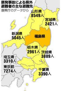 図:原発事故による県外避難者の主な避難先