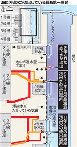 図:海に汚染水が流出している福島第一原発