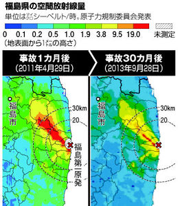 図:福島県の空間放射線量