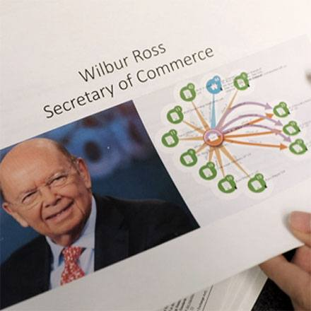 A document created by Sasha Chavkin shows the connections between Wilbur Ross and a dozen or so companies.