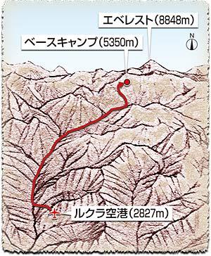 エベレスト・ベースキャンプまでの道のり