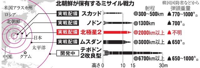 http://www.asahicom.jp/topics/images/15hokkyokusei.jpg