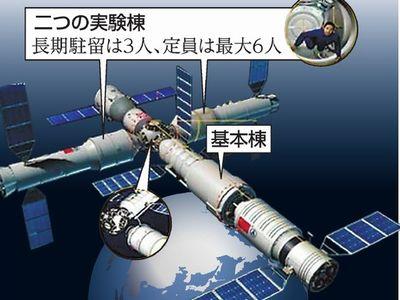 中国「宇宙強国」への野望 独自ステーションに現実味
