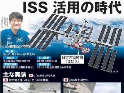 ISS、活用の時代 新薬・滞在、実用化見すえ実験