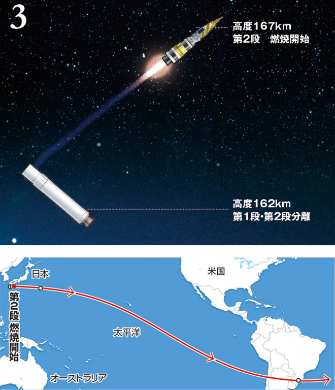 イプシロン打ち上げのイメージ