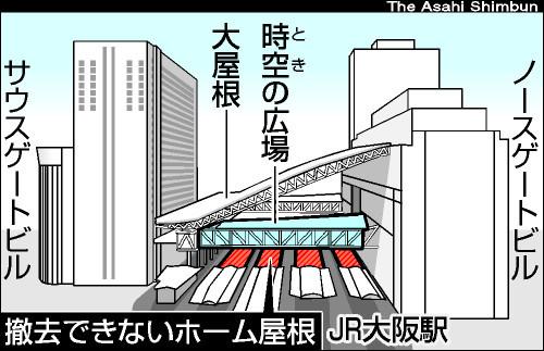 図:撤去できないホーム屋根