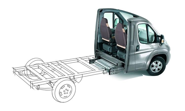 ヨーロッパのデファクトスタンダード、フィアット・デュカト。FFの特徴を生かし、運転席周りだけ(カラーの部分)で出荷される無駄のない設計(Photo:FCA International)